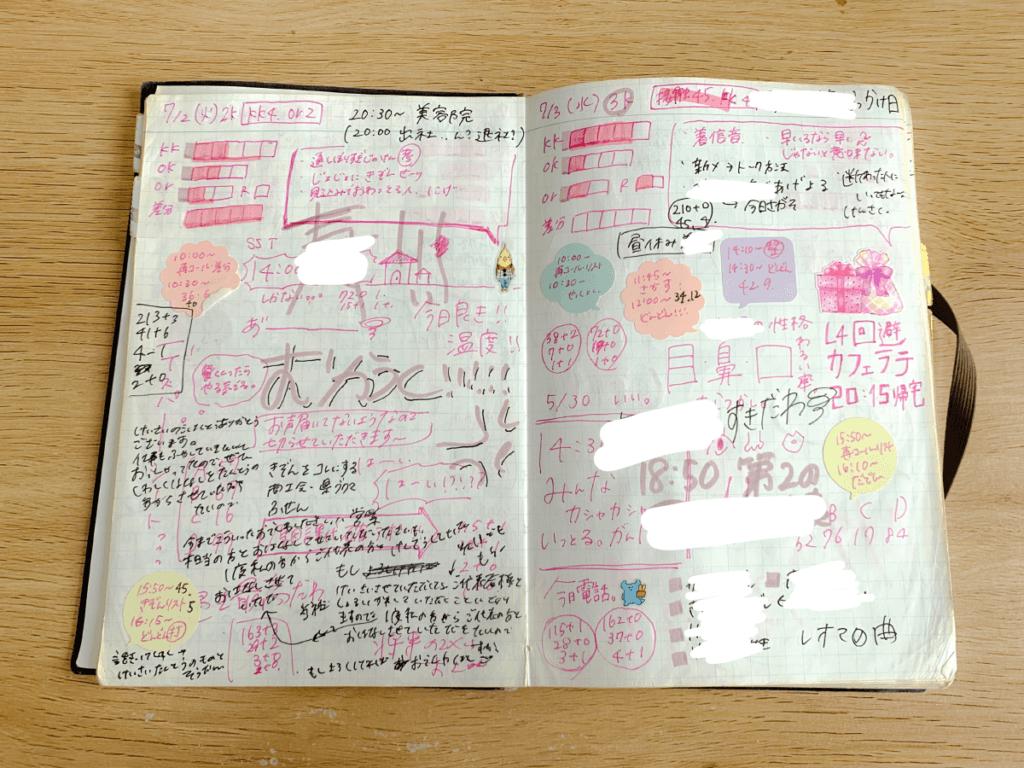 手帳の中身